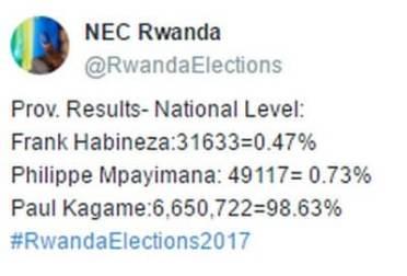 Elections au Rwanda.jpg